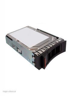 Thinksystem3.5+2tb+7.2k+Sas+12gbps